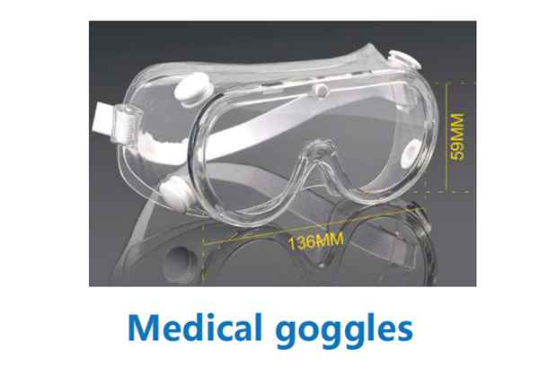医用护目镜